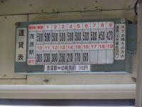 Miyako20100626_3
