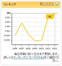 Blog_rank20130414