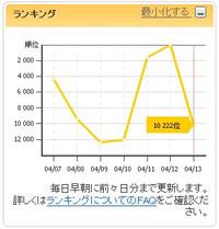 Blog_rank20130415_01