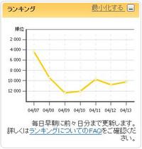 Blog_rank20130415_02