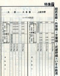 Isumi_rail201412229_21