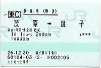 For_choshi20150101_01
