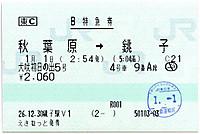 For_choshi20150101_10