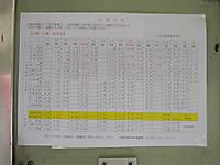 Isumi_kiha52_20150913_03
