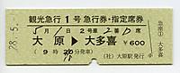 Isumi_rail20160501_12